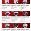 กล้องวงจรปิด CCTV กล้องวงจรปิดแบบโดม (Dome Camera)