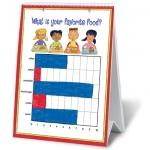สื่อการเรียนการสอน อุปกรณ์การเรียน Graphing Flip Chart