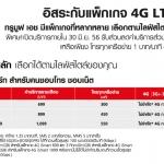 แพ็คเกจ TrueMove H 4G บนคลื่นความถี่ 2100 MHz เริ่มต้นที่ 699 บาทต่อเดือน