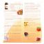 Vistra Acerola Cherry Vitamin C 1000 mg 60 แคปซูล [ขวดกลาง] เสริมภูมิคุ้มกัน ลดอาการภูมิแพ้ สังเคราะห์คอลลาเจน บำรุงผิว thumbnail 3