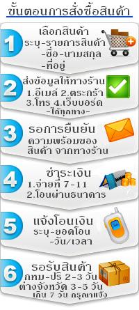 คลองถม ตลาดโรงเกลือ china-thaishop.com