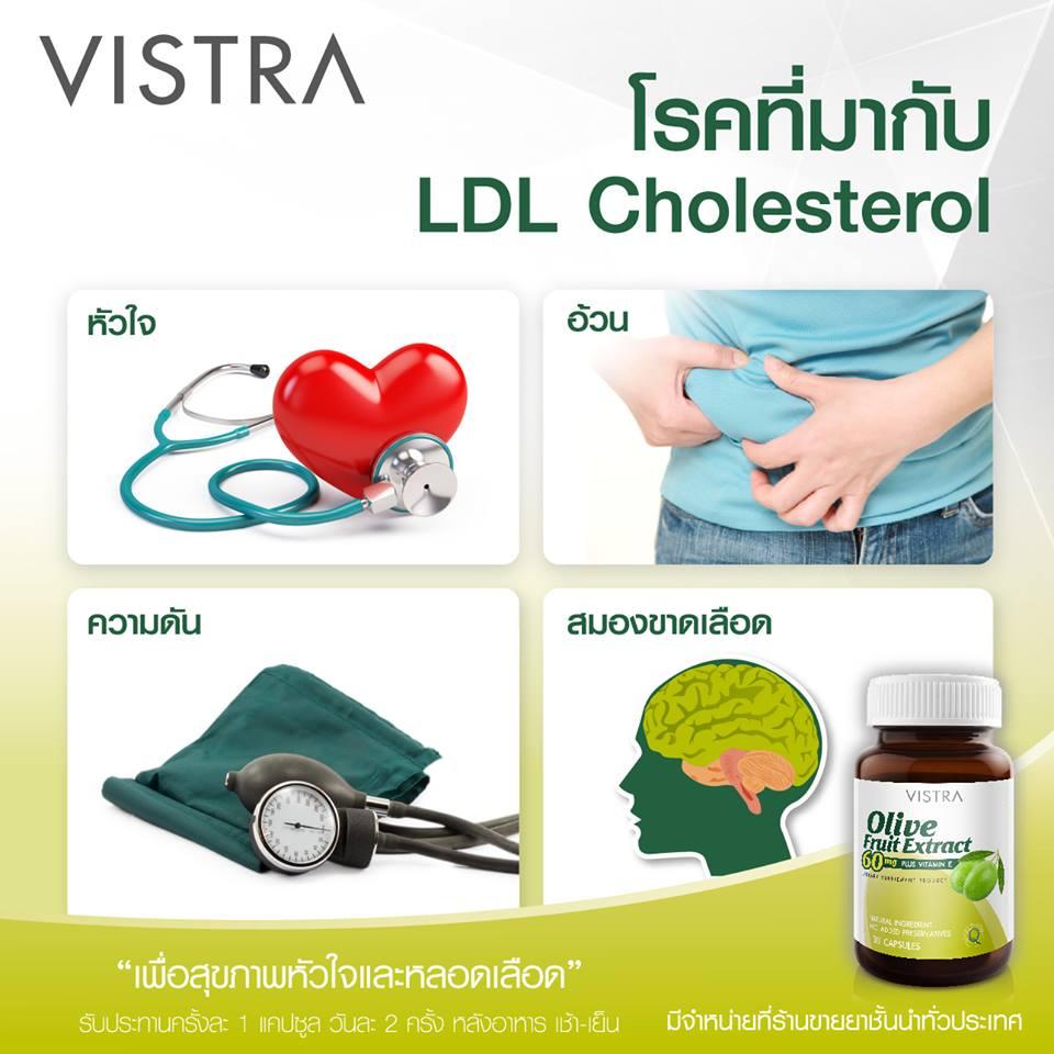 Vistra Olive Fruit LDL Cholesterol